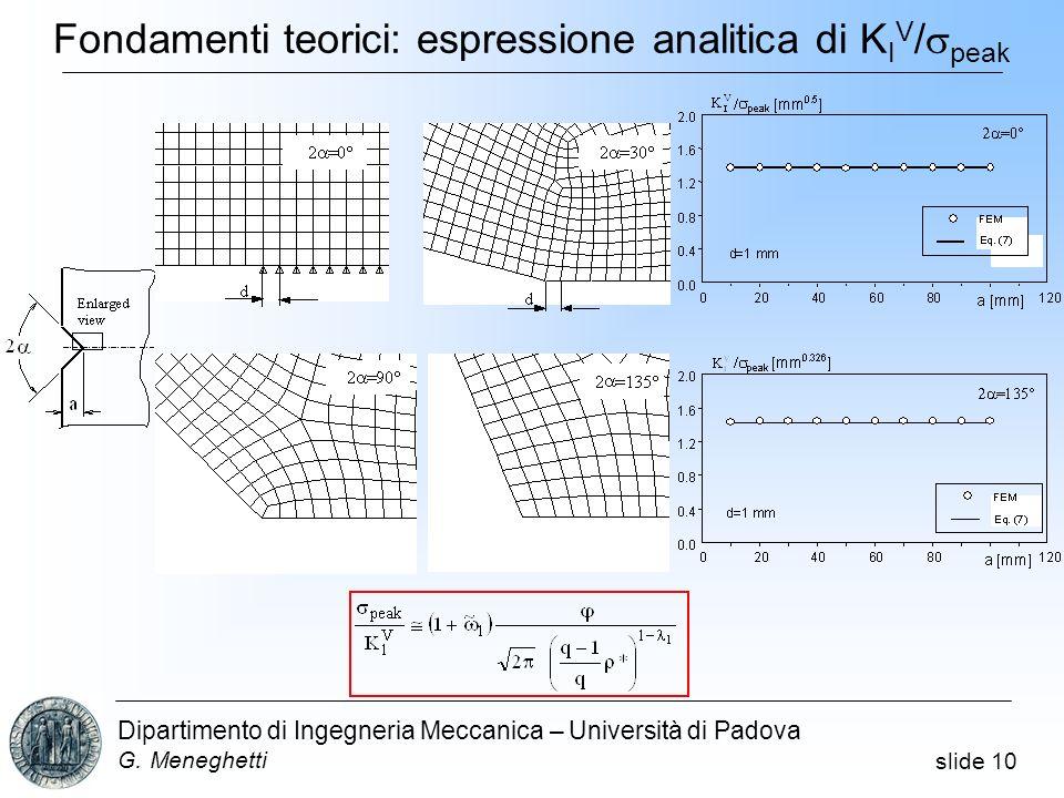 slide 10 Dipartimento di Ingegneria Meccanica – Università di Padova G. Meneghetti Fondamenti teorici: espressione analitica di K I V / peak