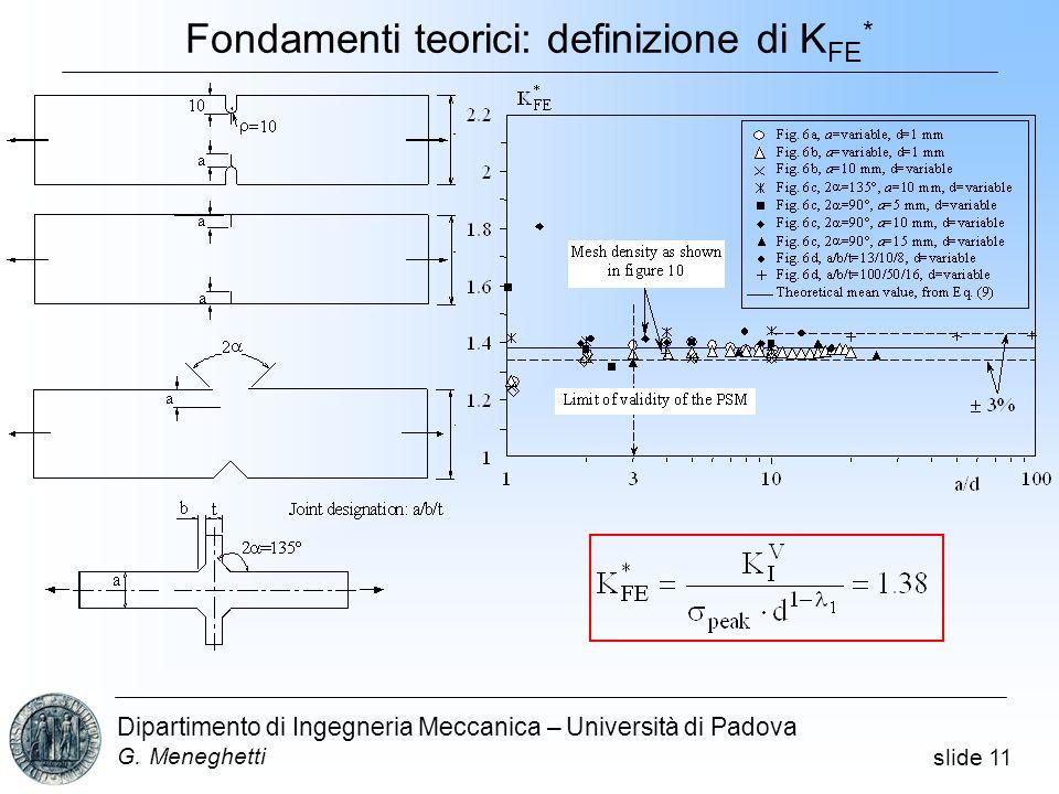 slide 11 Dipartimento di Ingegneria Meccanica – Università di Padova G. Meneghetti Fondamenti teorici: definizione di K FE *