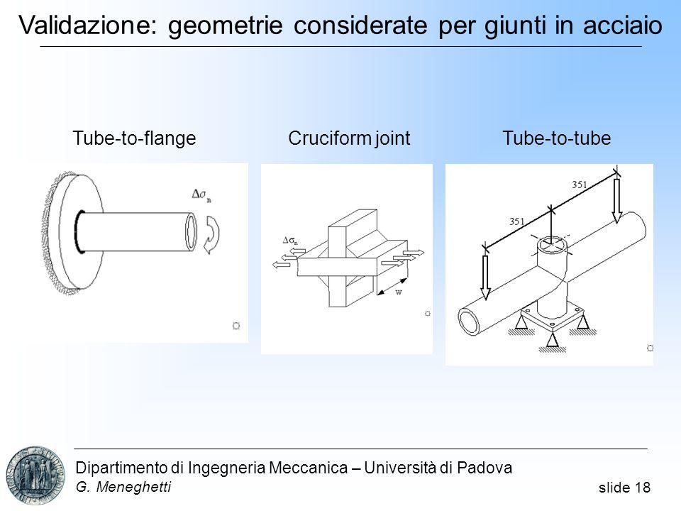 slide 18 Dipartimento di Ingegneria Meccanica – Università di Padova G. Meneghetti Tube-to-flange Tube-to-tube Validazione: geometrie considerate per