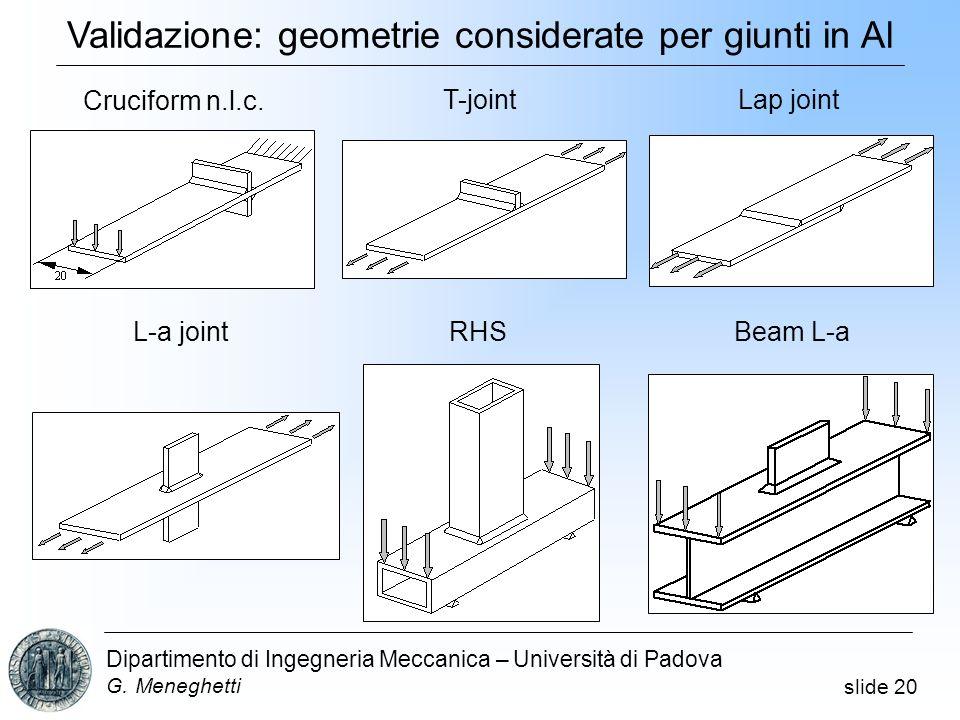 slide 20 Dipartimento di Ingegneria Meccanica – Università di Padova G. Meneghetti Validazione: geometrie considerate per giunti in Al Cruciform n.l.c
