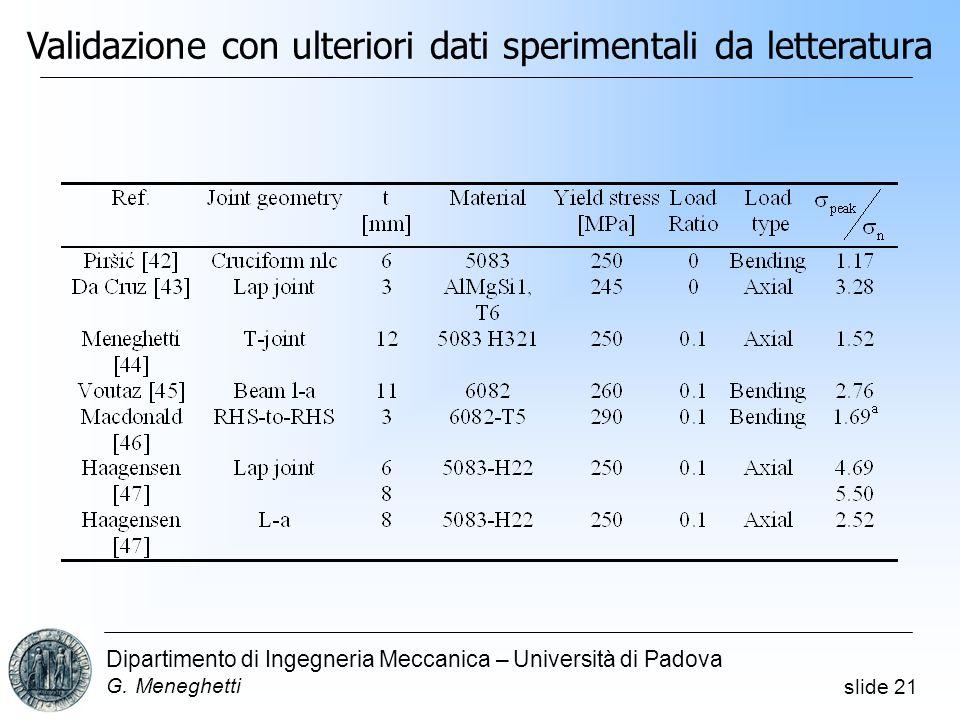 slide 21 Dipartimento di Ingegneria Meccanica – Università di Padova G. Meneghetti Validazione con ulteriori dati sperimentali da letteratura