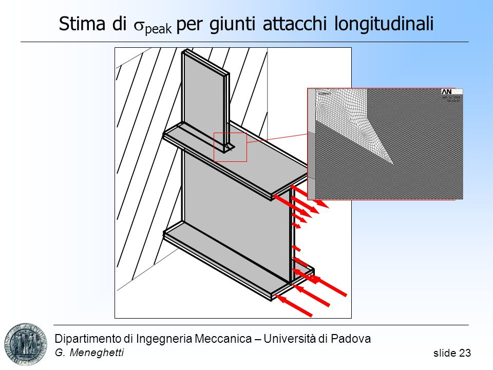 slide 23 Dipartimento di Ingegneria Meccanica – Università di Padova G. Meneghetti Stima di peak per giunti attacchi longitudinali