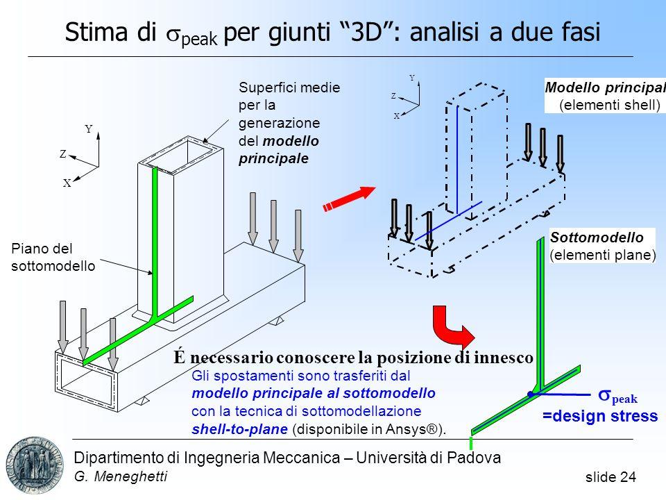 slide 24 Dipartimento di Ingegneria Meccanica – Università di Padova G. Meneghetti Y X Z Modello principale (elementi shell) Superfici medie per la ge