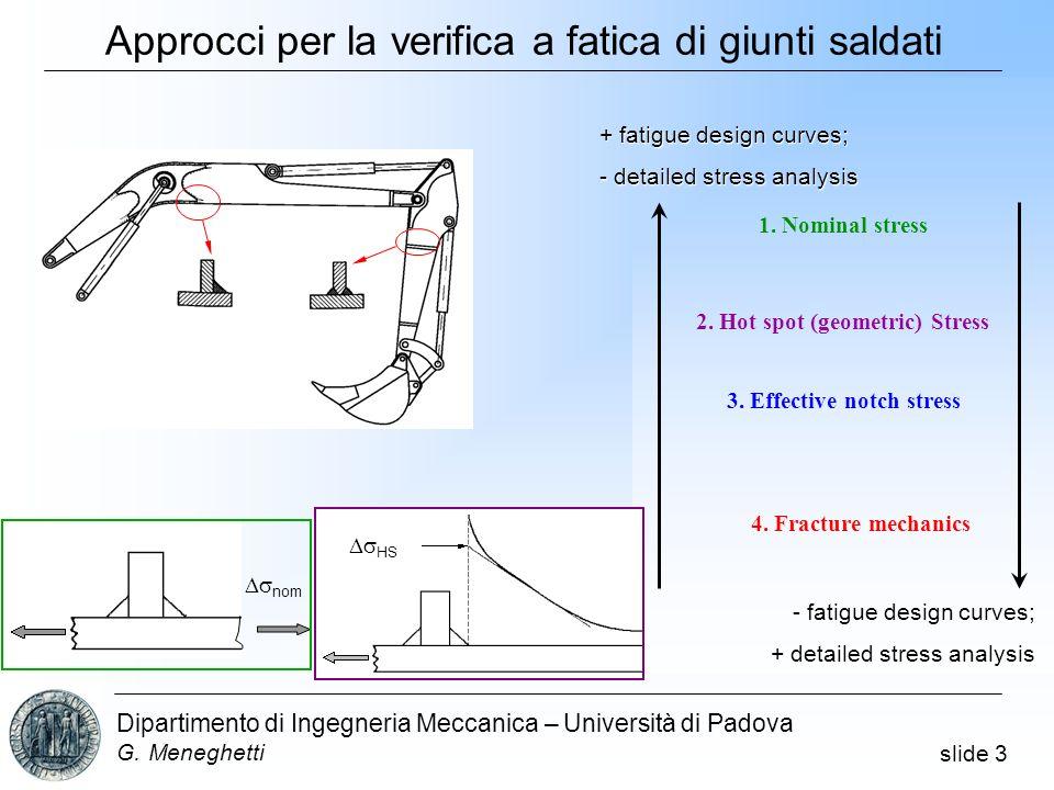 slide 3 Dipartimento di Ingegneria Meccanica – Università di Padova G. Meneghetti Approcci per la verifica a fatica di giunti saldati 1. Nominal stres
