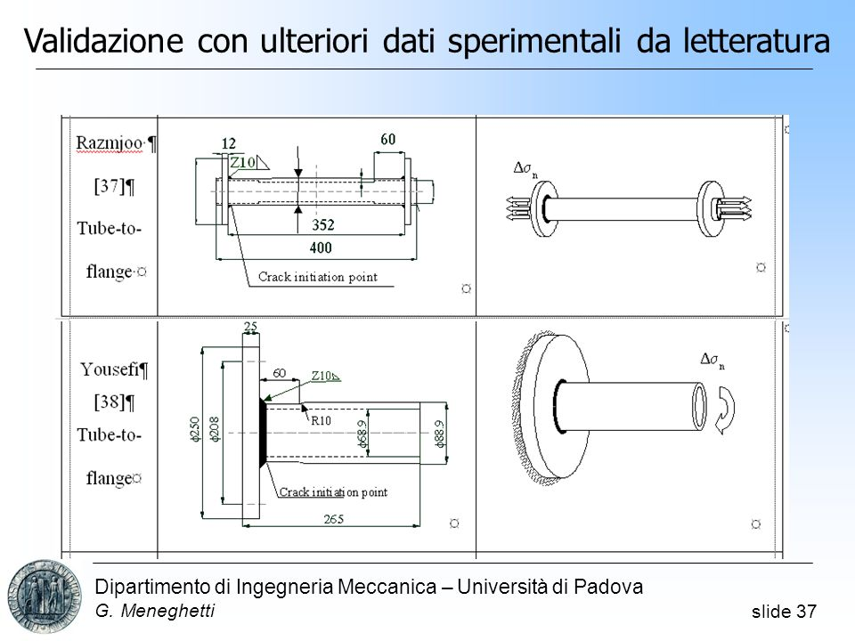 slide 37 Dipartimento di Ingegneria Meccanica – Università di Padova G. Meneghetti Validazione con ulteriori dati sperimentali da letteratura
