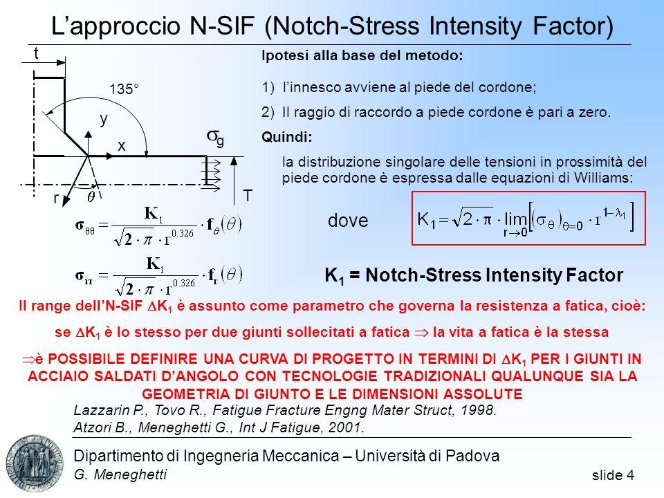 slide 4 Dipartimento di Ingegneria Meccanica – Università di Padova G. Meneghetti Il range dellN-SIF K 1 è assunto come parametro che governa la resis
