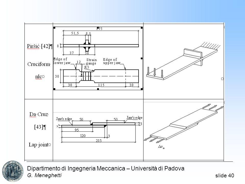 slide 40 Dipartimento di Ingegneria Meccanica – Università di Padova G. Meneghetti