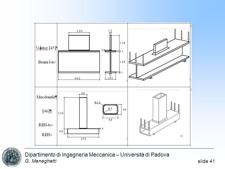 slide 41 Dipartimento di Ingegneria Meccanica – Università di Padova G. Meneghetti