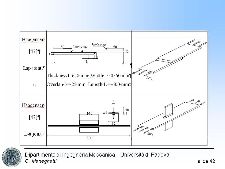 slide 42 Dipartimento di Ingegneria Meccanica – Università di Padova G. Meneghetti