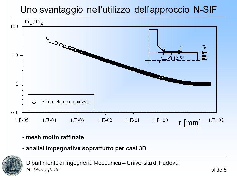 slide 36 Dipartimento di Ingegneria Meccanica – Università di Padova G.