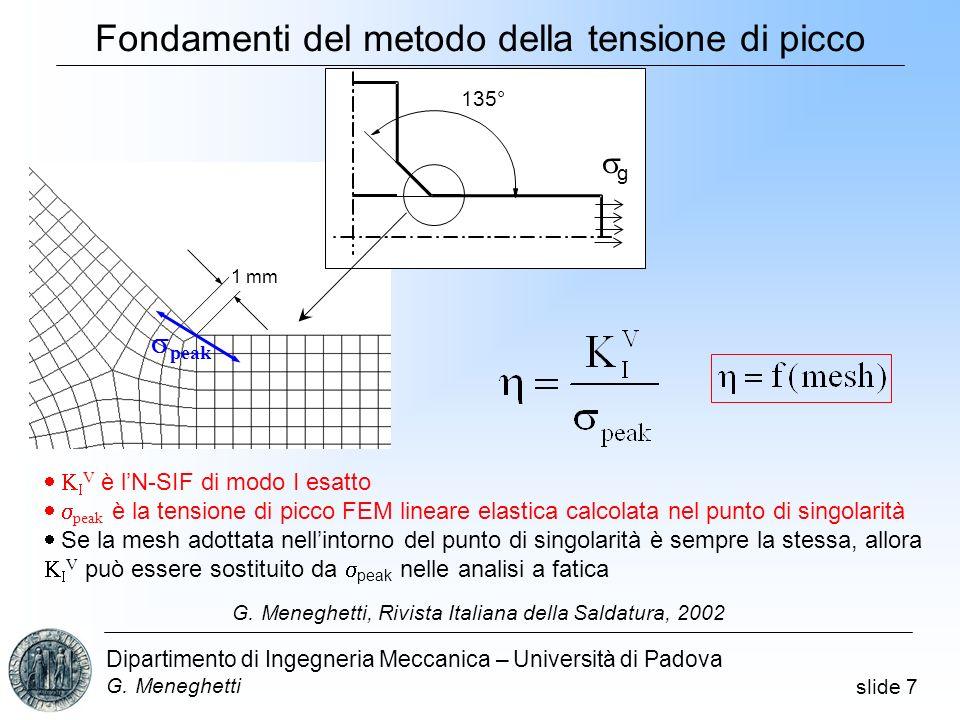 slide 7 Dipartimento di Ingegneria Meccanica – Università di Padova G. Meneghetti Fondamenti del metodo della tensione di picco 1 mm peak V è lN-SIF d