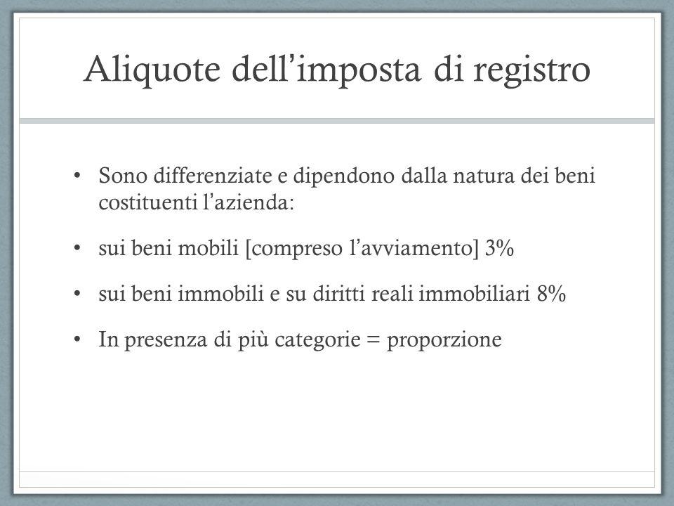 Aliquote dellimposta di registro Sono differenziate e dipendono dalla natura dei beni costituenti lazienda: sui beni mobili [compreso lavviamento] 3%