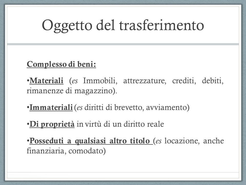 Oggetto del trasferimento Complesso di beni: Materiali ( es Immobili, attrezzature, crediti, debiti, rimanenze di magazzino). Immateriali ( es diritti