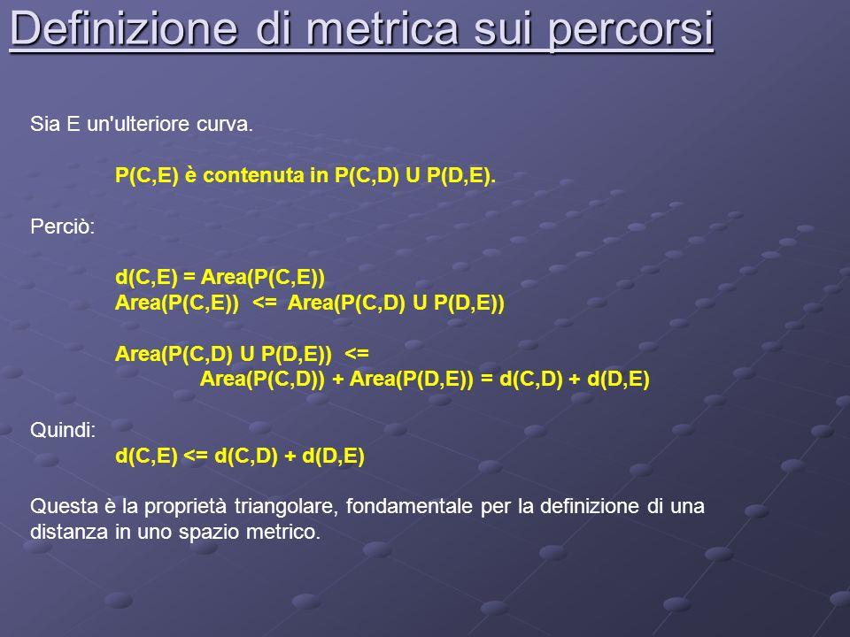Definizione di metrica sui percorsi Sia E un'ulteriore curva. P(C,E) è contenuta in P(C,D) U P(D,E). Perciò: d(C,E) = Area(P(C,E)) Area(P(C,E)) <= Are