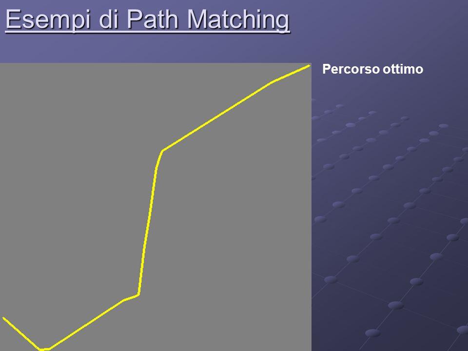 Esempi di Path Matching Percorso ottimo