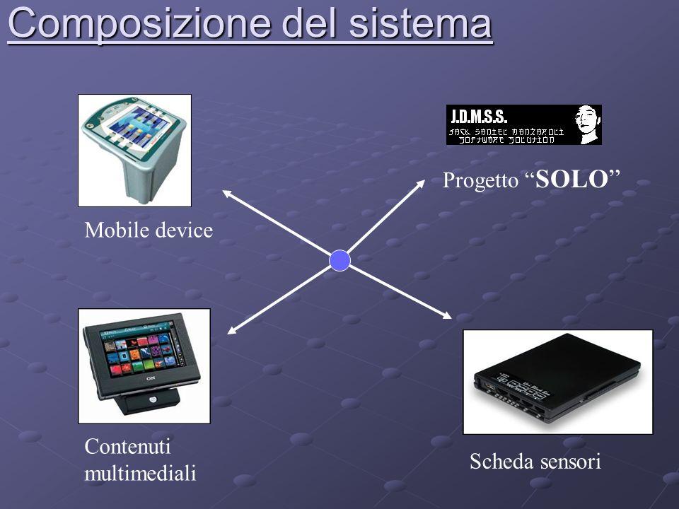 Composizione del sistema Mobile device Scheda sensori Contenuti multimediali Progetto SOLO