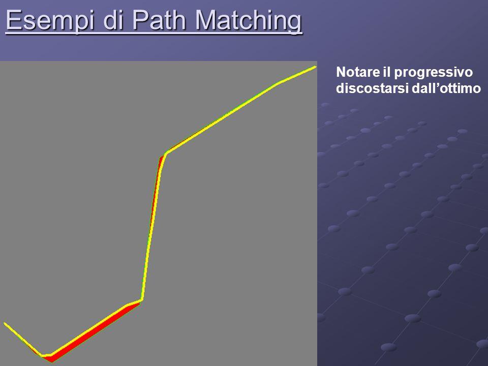 Esempi di Path Matching Notare il progressivo discostarsi dallottimo