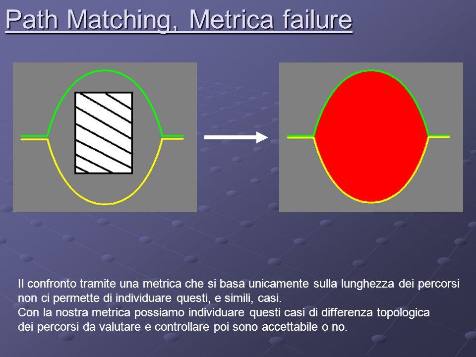 Path Matching, Metrica failure Il confronto tramite una metrica che si basa unicamente sulla lunghezza dei percorsi non ci permette di individuare que