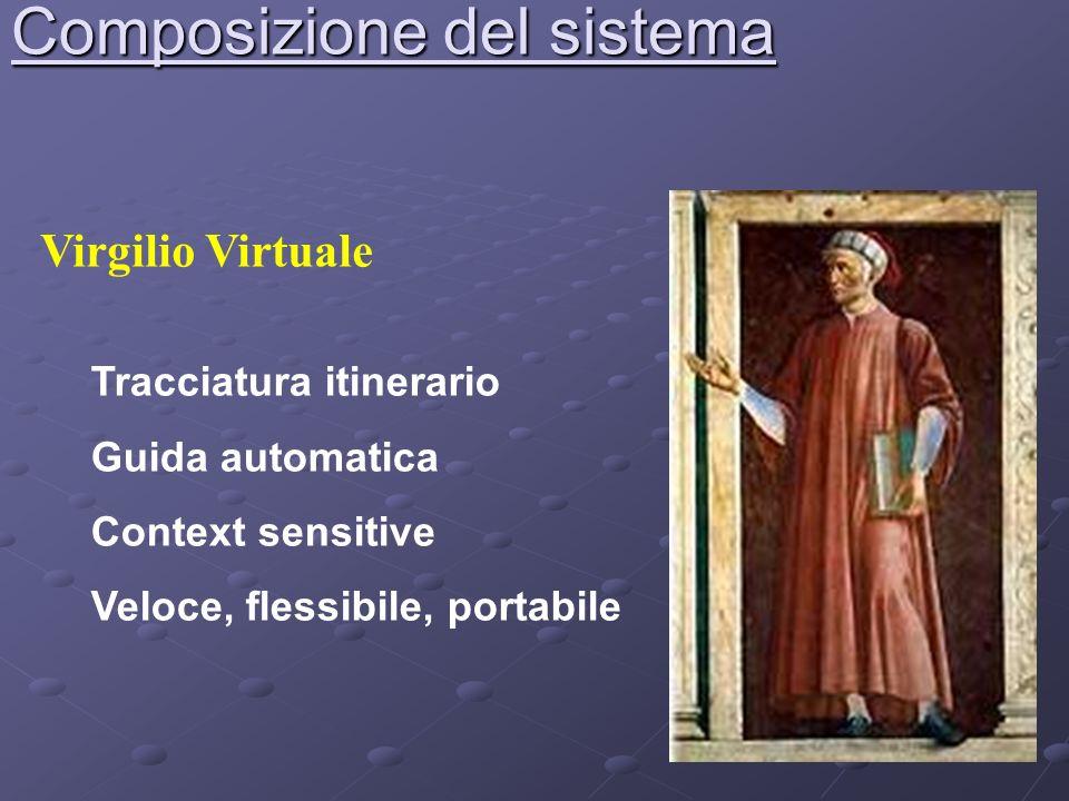 Composizione del sistema Virgilio Virtuale Tracciatura itinerario Guida automatica Context sensitive Veloce, flessibile, portabile