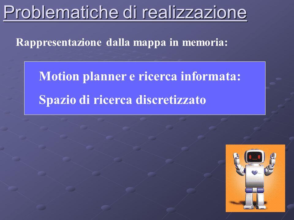 Problematiche di realizzazione Rappresentazione dalla mappa in memoria: Motion planner e ricerca informata: Spazio di ricerca discretizzato
