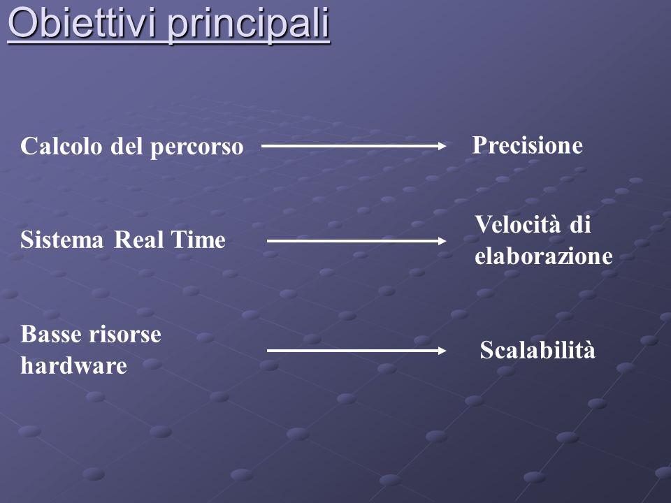 Obiettivi principali Calcolo del percorso Sistema Real Time Basse risorse hardware Scalabilità Precisione Velocità di elaborazione