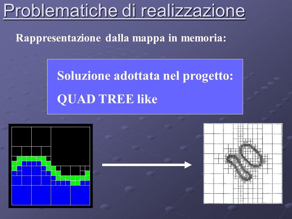 Problematiche di realizzazione Rappresentazione dalla mappa in memoria: Soluzione adottata nel progetto: QUAD TREE like