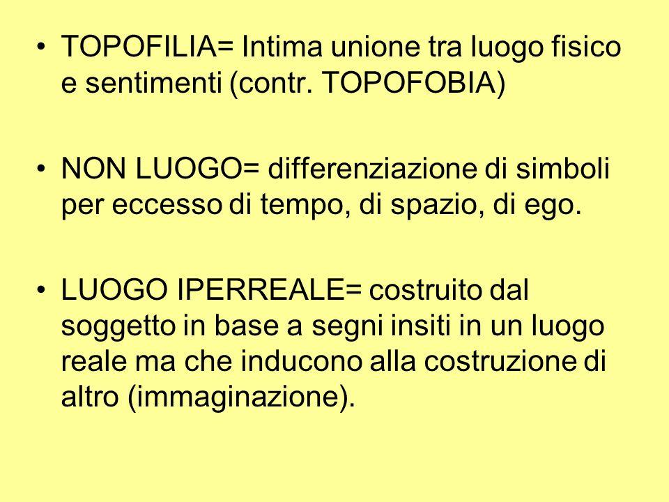 TOPOFILIA= Intima unione tra luogo fisico e sentimenti (contr. TOPOFOBIA) NON LUOGO= differenziazione di simboli per eccesso di tempo, di spazio, di e