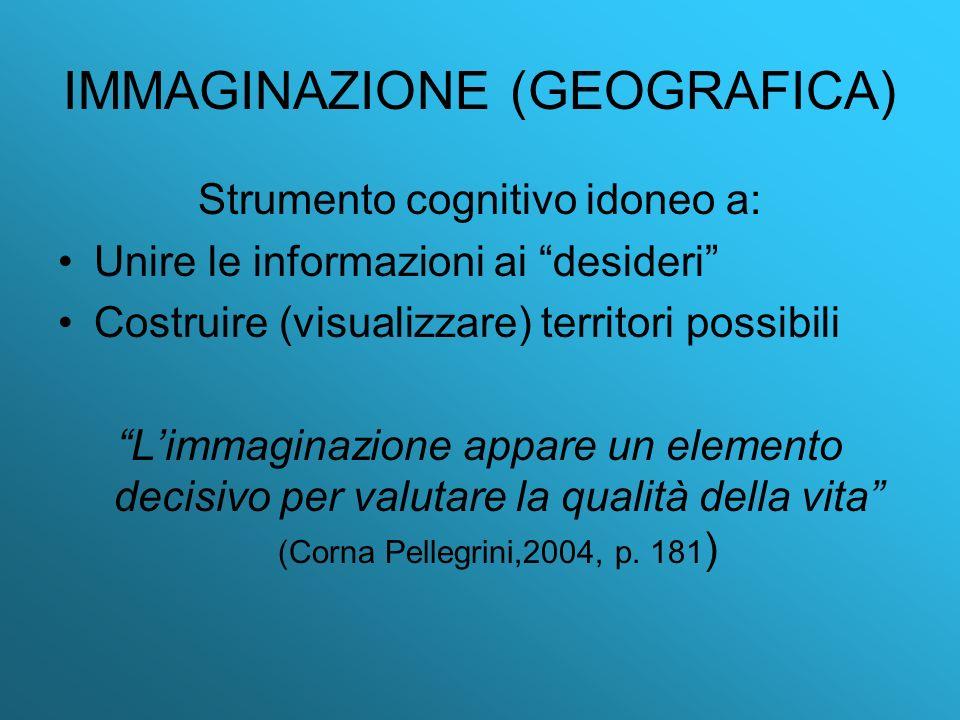 IMMAGINAZIONE (GEOGRAFICA) Strumento cognitivo idoneo a: Unire le informazioni ai desideri Costruire (visualizzare) territori possibili Limmaginazione
