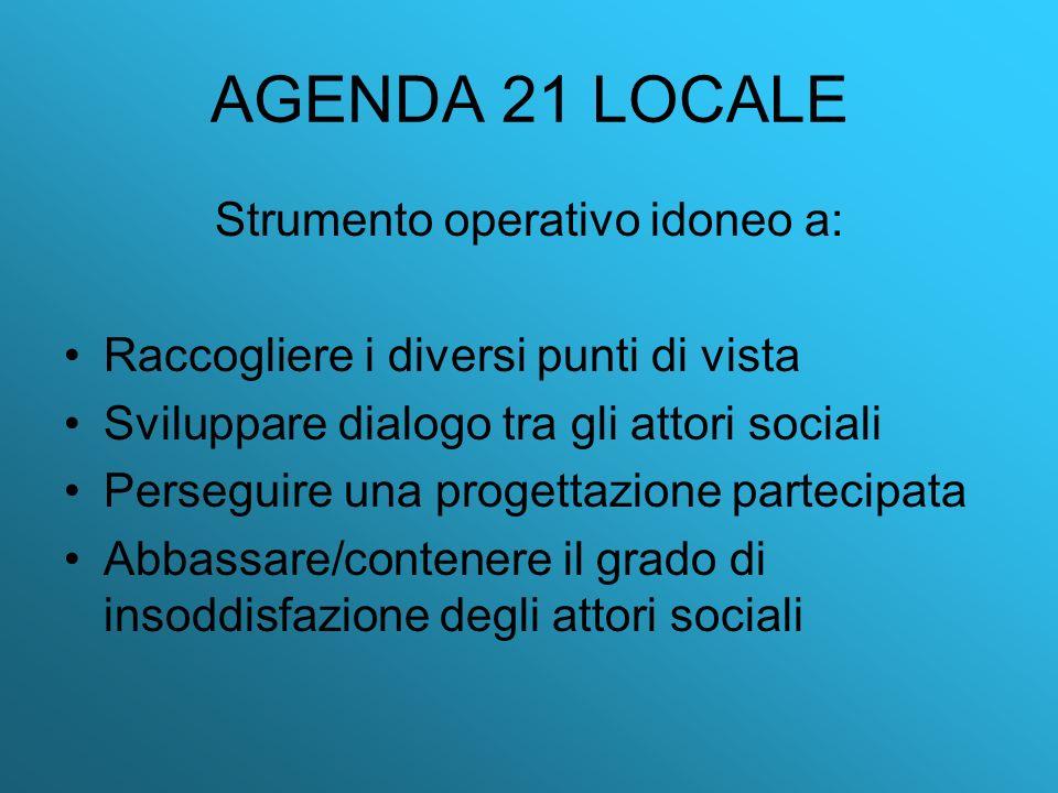 AGENDA 21 LOCALE Strumento operativo idoneo a: Raccogliere i diversi punti di vista Sviluppare dialogo tra gli attori sociali Perseguire una progettaz