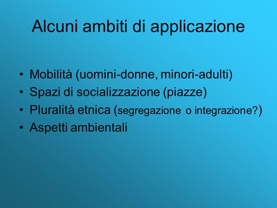 Alcuni ambiti di applicazione Mobilità (uomini-donne, minori-adulti) Spazi di socializzazione (piazze) Pluralità etnica ( segregazione o integrazione?