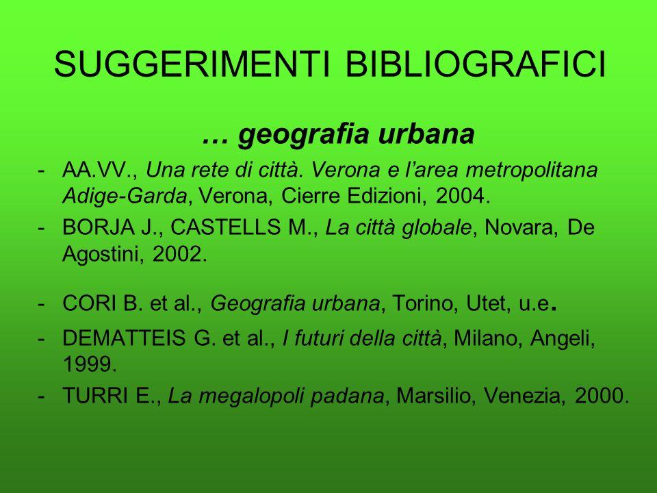 SUGGERIMENTI BIBLIOGRAFICI … geografia urbana -AA.VV., Una rete di città. Verona e larea metropolitana Adige-Garda, Verona, Cierre Edizioni, 2004. -BO