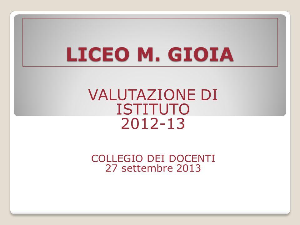 LICEO M. GIOIA VALUTAZIONE DI ISTITUTO 2012-13 COLLEGIO DEI DOCENTI 27 settembre 2013