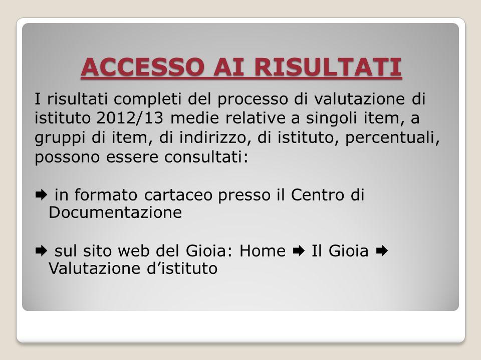 BILANCIO CLASSI 5 E QG5QS5CTCLS motivaz.