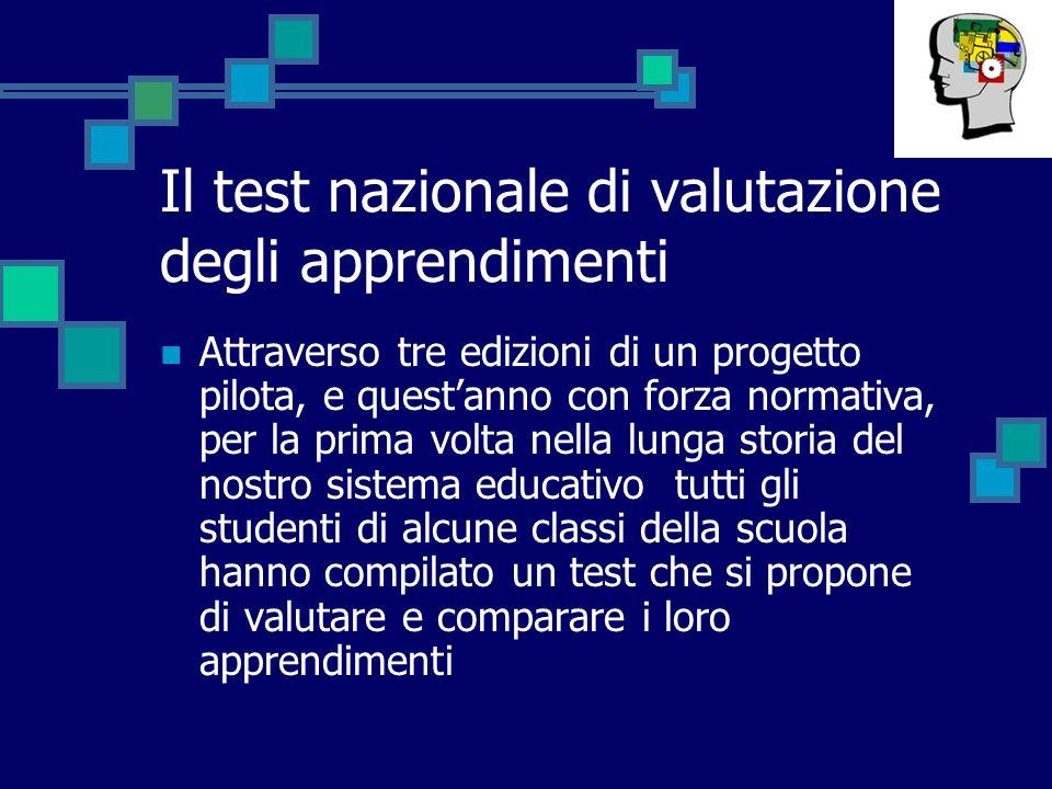 Le prospettive della proposta alternativa Sviluppare un sistema ispettivo in grado di sostenere e promuovere sistematicamente operazioni autovalutazione nelle scuole Sviluppare nelle scuole le competenze sui processi di valutazione interna ed esterna