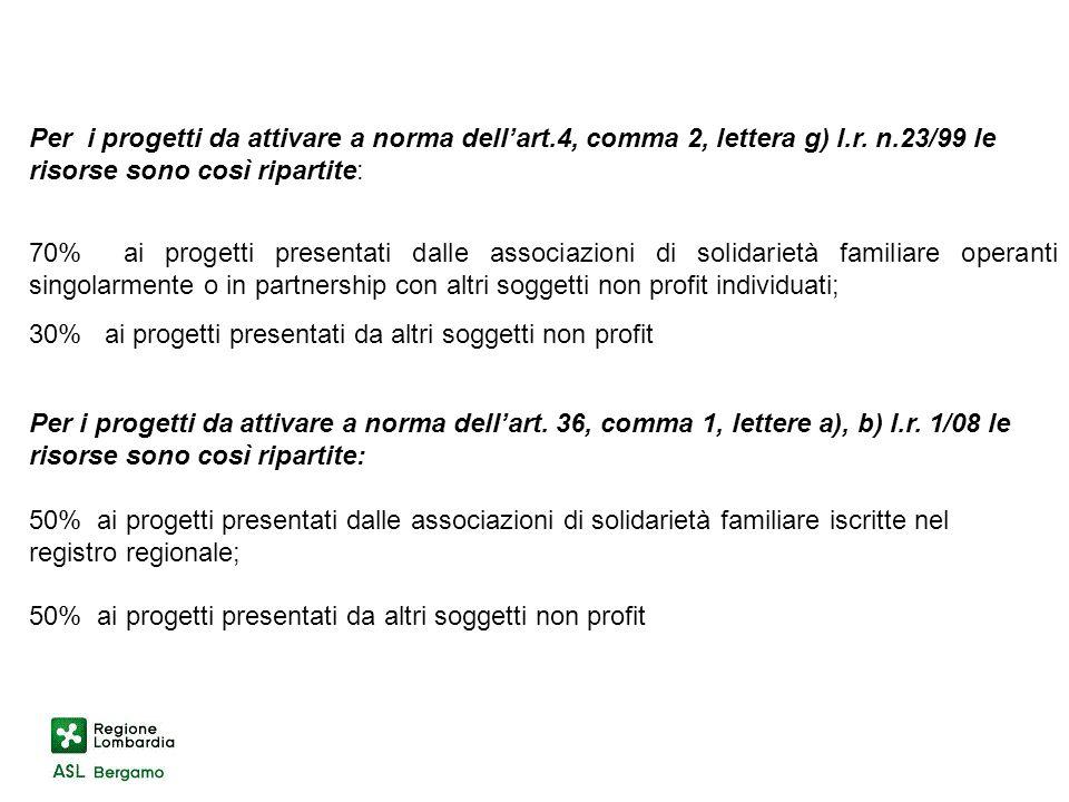 Per i progetti da attivare a norma dellart.4, comma 2, lettera g) l.r.