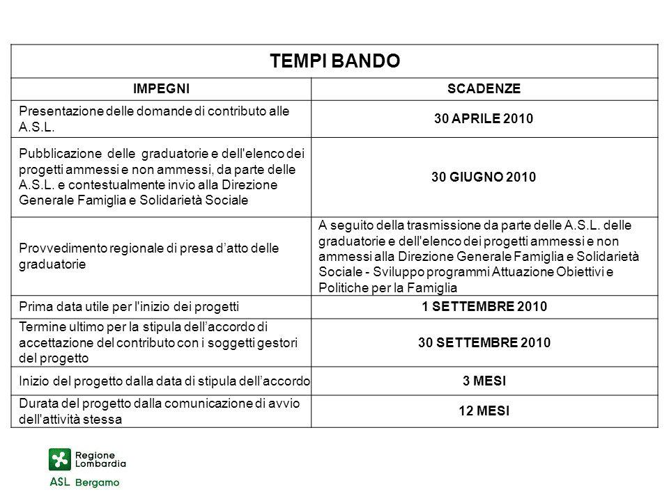 TEMPI BANDO IMPEGNISCADENZE Presentazione delle domande di contributo alle A.S.L.