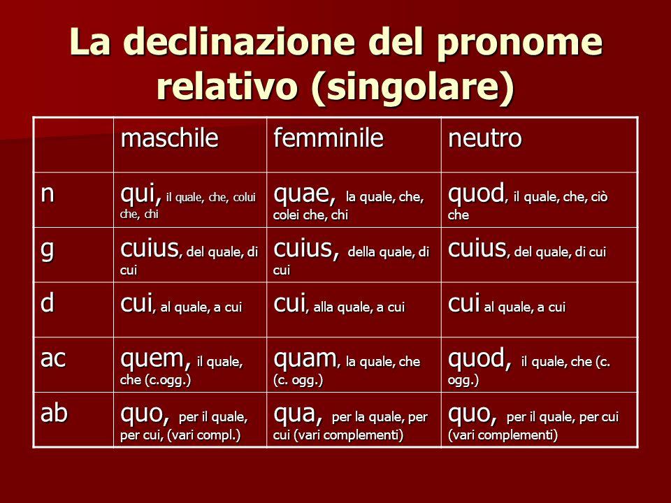 La declinazione del pronome relativo (singolare) maschilefemminileneutro n qui, il quale, che, colui che, chi quae, la quale, che, colei che, chi quod