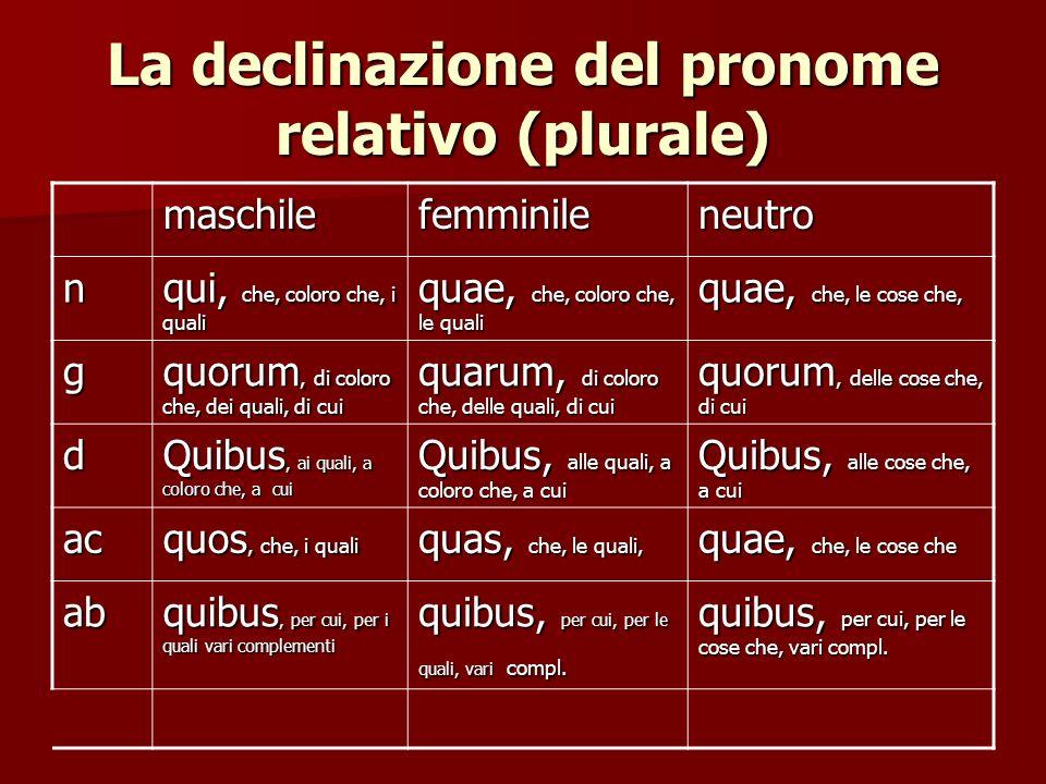 La declinazione del pronome relativo (plurale) maschilefemminileneutro n qui, che, coloro che, i quali quae, che, coloro che, le quali quae, che, le c