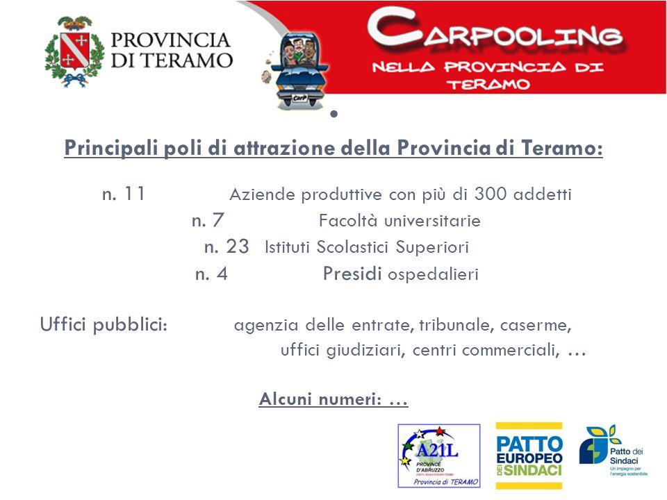Principali poli di attrazione della Provincia di Teramo: n. 11 Aziende produttive con più di 300 addetti n. 7 Facoltà universitarie n. 23 Istituti Sco