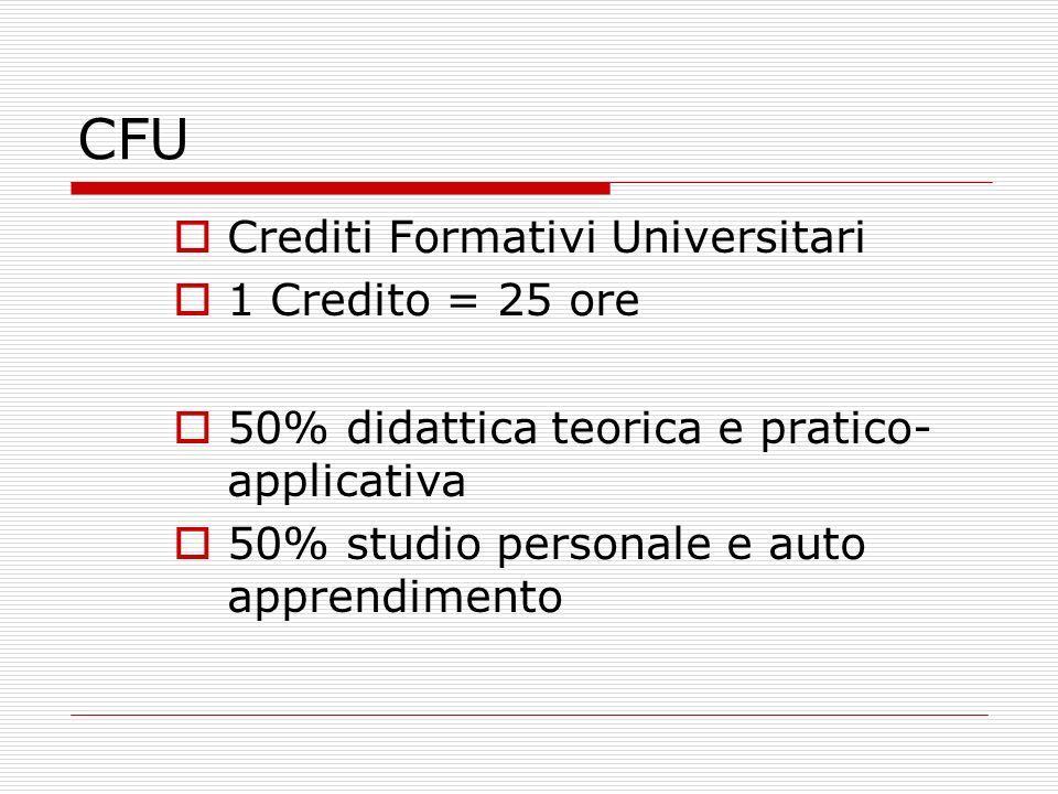 CFU Crediti Formativi Universitari 1 Credito = 25 ore 50% didattica teorica e pratico- applicativa 50% studio personale e auto apprendimento