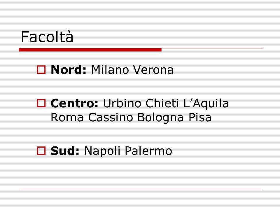 Facoltà Nord: Milano Verona Centro: Urbino Chieti LAquila Roma Cassino Bologna Pisa Sud: Napoli Palermo