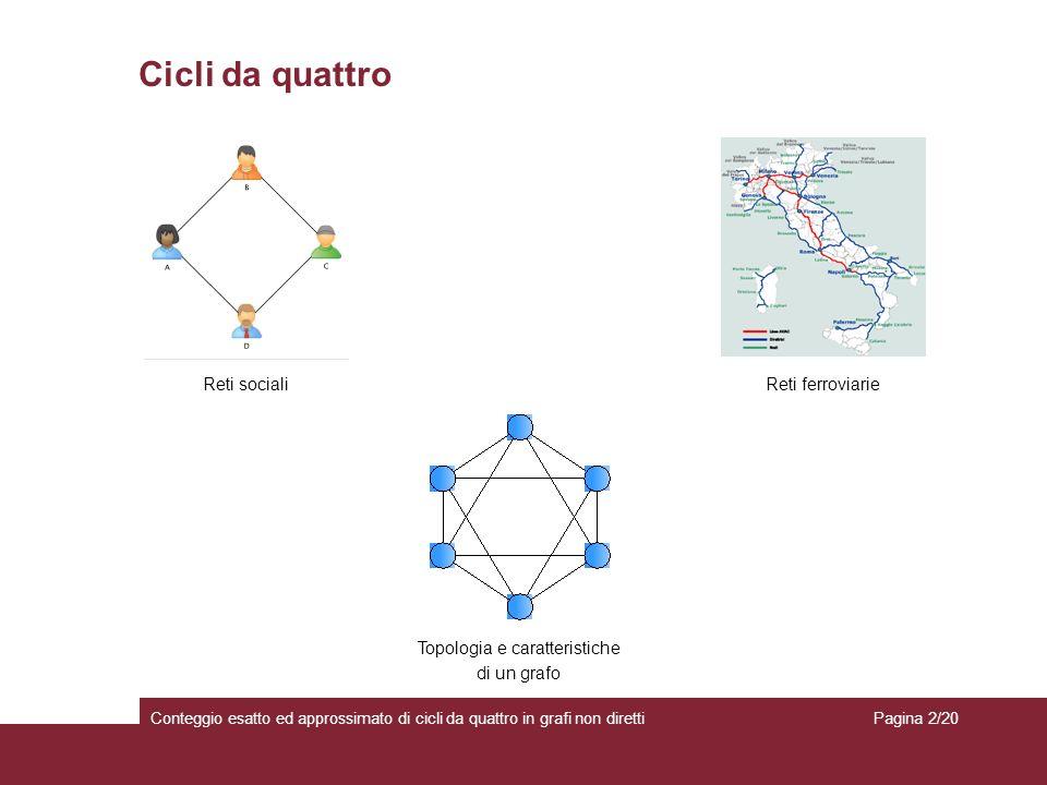 Cicli da quattro Reti ferroviarieReti socialiTopologia e caratteristiche di un grafo Pagina 2/20