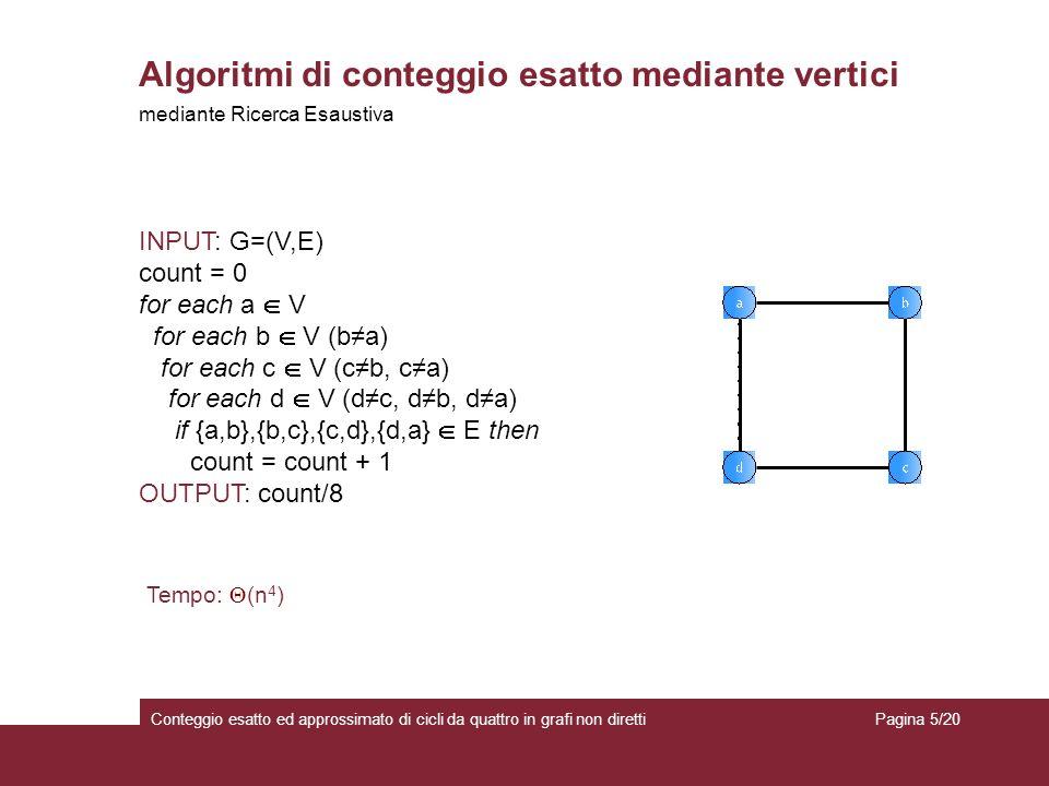 Algoritmi di conteggio esatto mediante vertici Conteggio esatto ed approssimato di cicli da quattro in grafi non diretti INPUT: G=(V,E) count = 0 for each a V for each b V (ba) for each c V (cb, ca) for each d V (dc, db, da) if {a,b},{b,c},{c,d},{d,a} E then count = count + 1 OUTPUT: count/8 mediante Ricerca Esaustiva Tempo: (n 4 ) Pagina 5/20