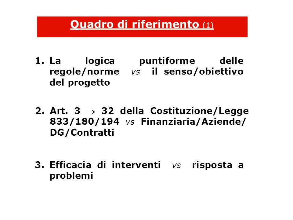 Quadro di riferimento (1) 1.La logica puntiforme delle regole/norme vs il senso/obiettivo del progetto 2.Art. 3 32 della Costituzione/Legge 833/180/19