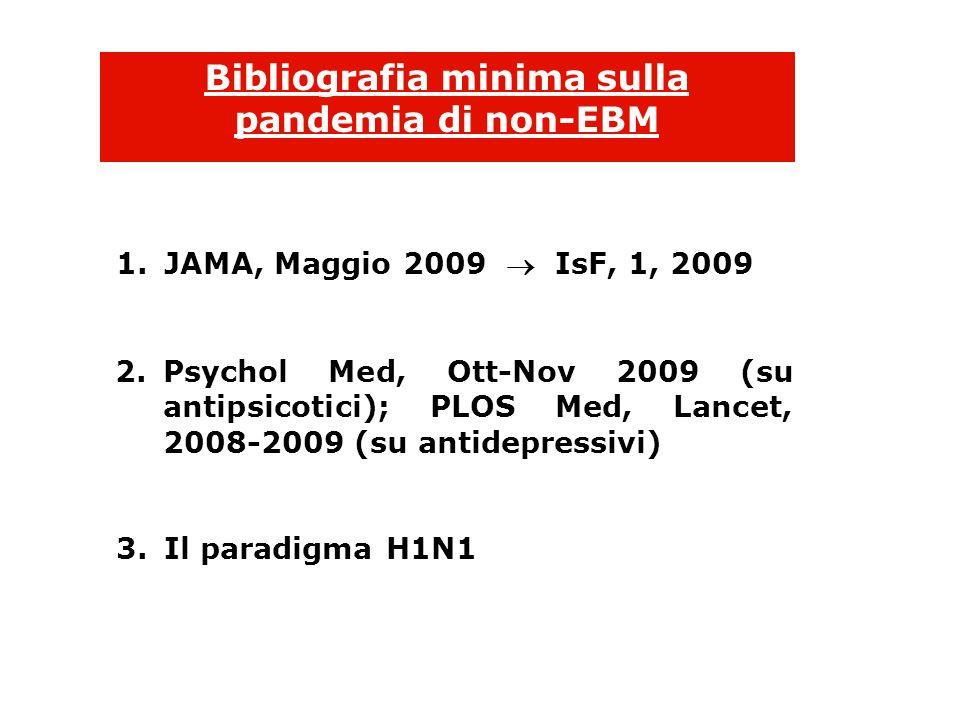 Bibliografia minima sulla pandemia di non-EBM 1.JAMA, Maggio 2009 IsF, 1, 2009 2.Psychol Med, Ott-Nov 2009 (su antipsicotici); PLOS Med, Lancet, 2008-