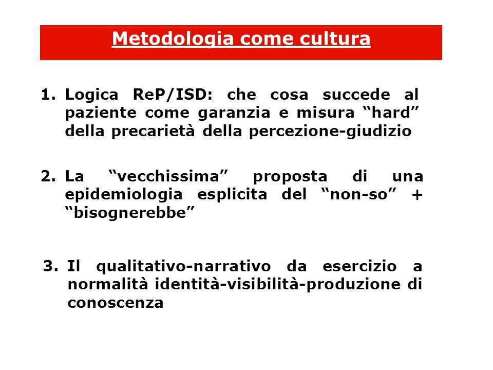 Metodologia come cultura 1.Logica ReP/ISD: che cosa succede al paziente come garanzia e misura hard della precarietà della percezione-giudizio 2.La ve