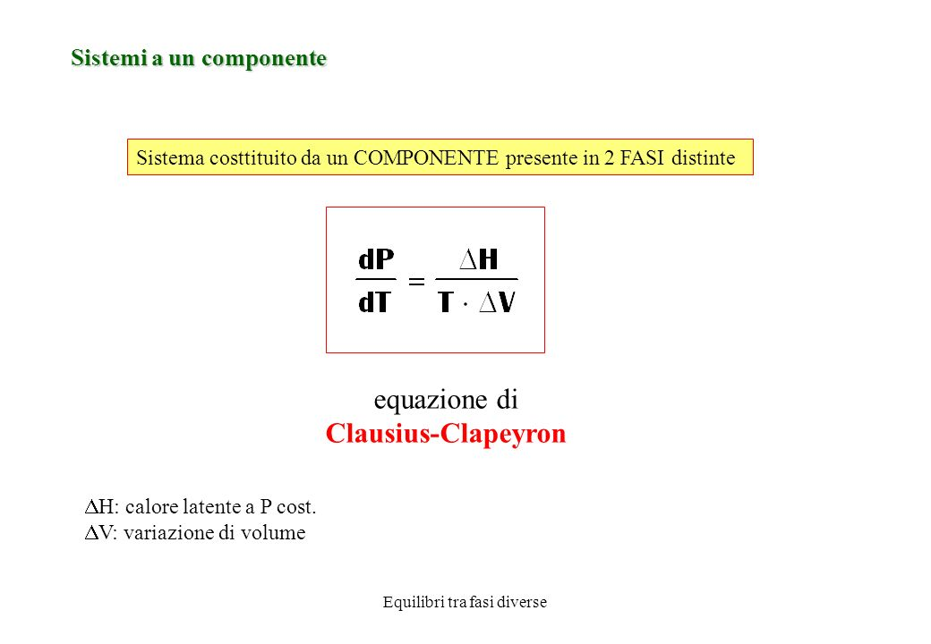 Equilibri tra fasi diverse Lequazione di Clausius-Clapeyron: Equilibrio fase vapore-fase condensata Andamento della pressione di vapore di un solido o di un liquido con la temperatura A : costante che dipende dalla natura della specie chimica solido vapore liquido vapore