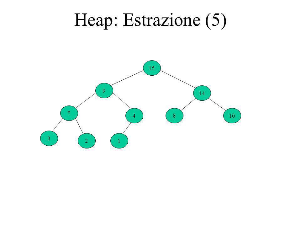 Heap: Estrazione (5) 4 9 14 7 810 3 21 15