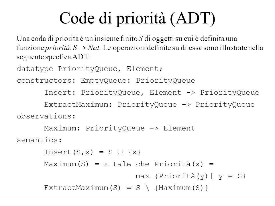 Code di priorità (ADT) Una coda di priorità è un insieme finito S di oggetti su cui è definita una funzione priorità: S Nat.