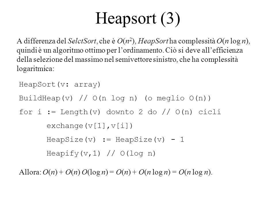 Heapsort (3) A differenza del SelctSort, che è O(n 2 ), HeapSort ha complessità O(n log n), quindi è un algoritmo ottimo per lordinamento.